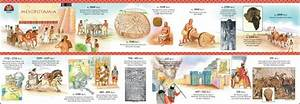 Milliken Ancient History Timeline Pack - another sample ...