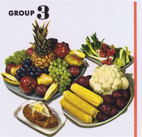 basics of cuisine scanning around with gene the seven basic food groups
