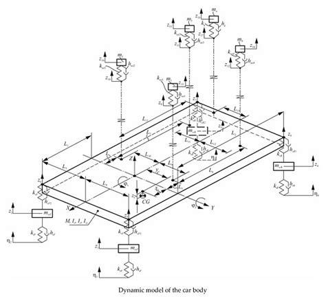 serpi star wiring diagram wiring diagram virtual fretboard