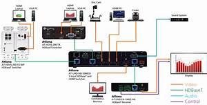 Sw-5000ed  4k  Uhd Five-input Hdmi Switcher