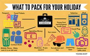 a handy list of things you should remember to take away with you on holiday young scot