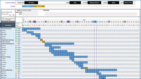 Gantt Chart Excel Template 5 Gantt Chart In Excel Ganttchart Template