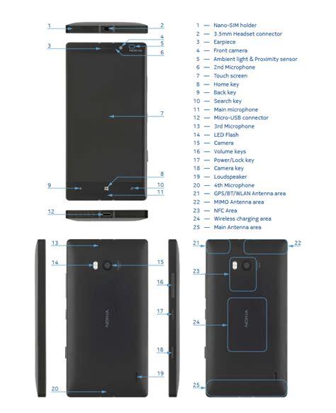 nokia lumia 930 technische daten datenblatt