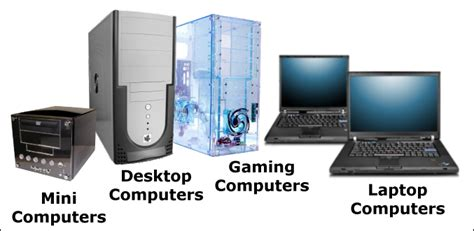 How To Choose The Right Computer System