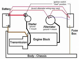 Alternators  U0026 Charging System Illustrations