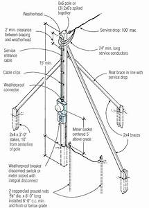 Wiring Diagram Temporary Powerpole Anchor