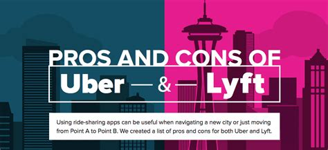 Lyft Vs. Uber When Living In Liberty Village