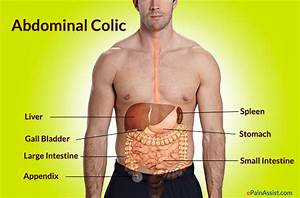 What Is Colicky Pain  Know It U0026 39 S Classifications