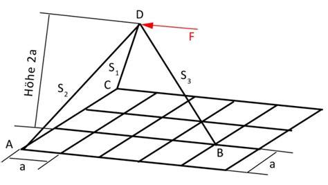 stabkraefte  einem  modell berechnen ohne