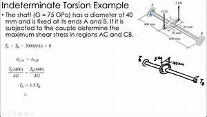 Mechanics Of Materials Example  Statically Indeterminate Torsion