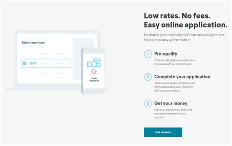 sofi personal loan review  fees  late payments