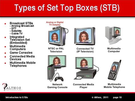 Types Of Set Top Boxes Slide