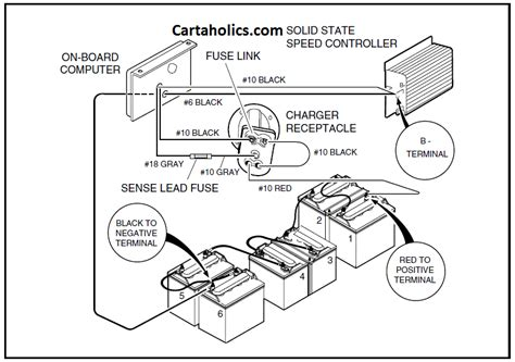 Club Car Precedent Battery Wiring Diagram Cartaholic Golf Cart by 1996 Club Car Ds 48 Volt Runs But Charger Doesn T Charge