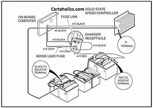 Club Car Wiring Diagram 48 Volt Pdf