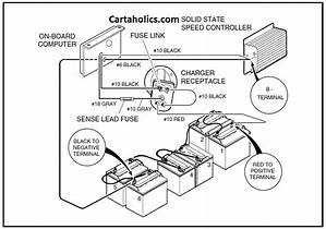 Netsondaes1993 Clubcar Gas Golf Cart Wiring Diagram 25997 Netsonda Es
