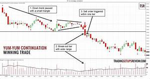 How To Trade 1 Minute Chart Yum Yum Continuation Pattern Trading Setup Trading