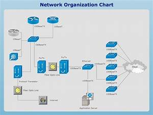 21 Best Sample Of Sample Network Diagram Design