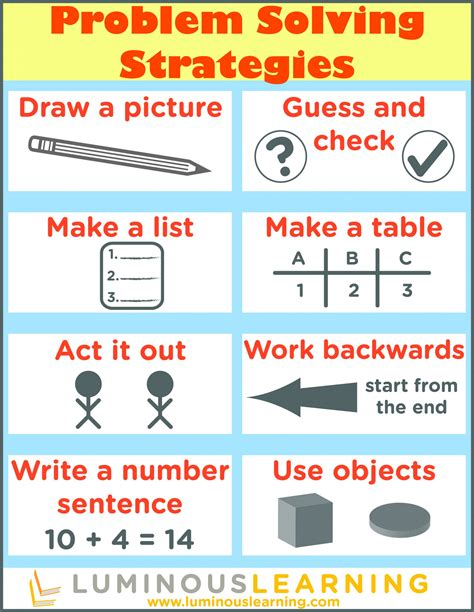 fabulous strategies for solving math word problems td10
