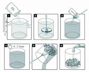 4m Crystal Growing Kit Instructions Pdf  Golfschule