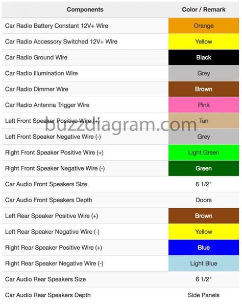Radio Wire Diagram 2000 Grand Am by 1999 Pontiac Firebird Audio Installation Diagram Car