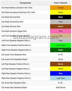 1995 Pontiac Firebird Wire Harness Color