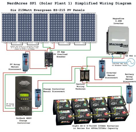 sp solar plant  wiring diagram  drawing shows