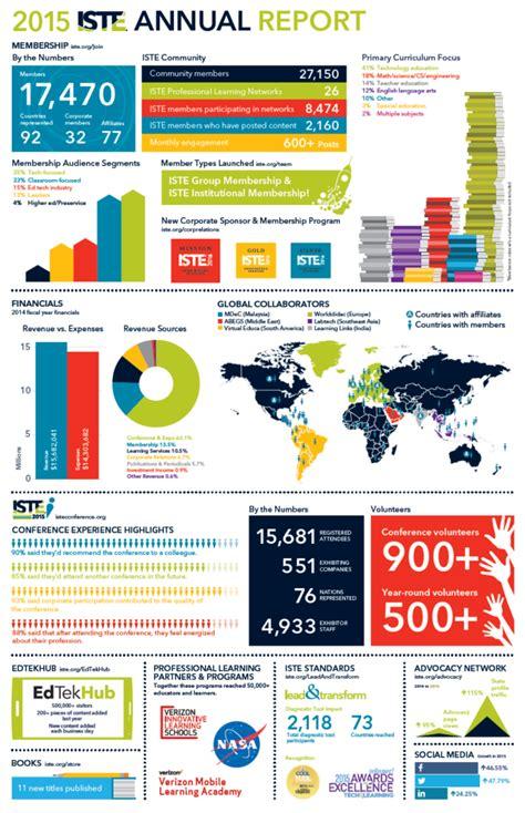 nonprofit annual report  ways   infographics