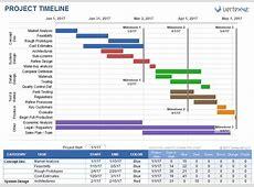 Excel Template Project Timeline calendar template excel