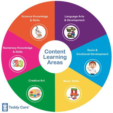 11 best teddy care curriculum images on 869 | 4cdf01320236479b6179250123981077 curriculum