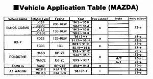 Original A U0026 39 Pexi Afc Install Question  - Rx7club Com