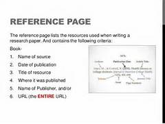 Reference Page The Reference Page Lists The Resources Used When Apa Format Example Reference Page Apa Format Cover Letter Cover With No Author 04212015 Facebook Fan Page Group Page Or Profile References And Tables