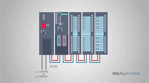 How Plc Power Supply Works Programming Courses For