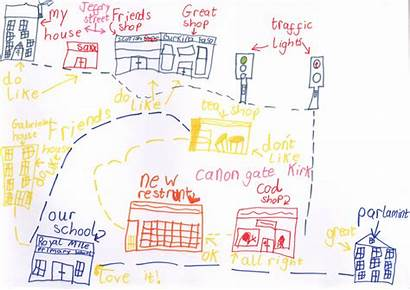 Mapping Community Space Soot Town Organisations Encouraging