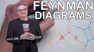 Line Diagrams For Dummies