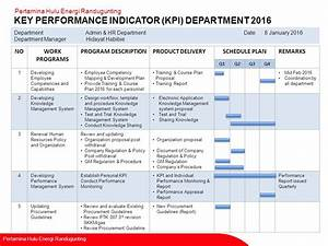 recapitulation of kpi department ppt video online download With key performance indicator report template