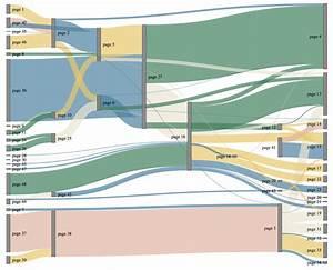 How To Map Complex Customer Journeys  U2013 Geckoboard  Under
