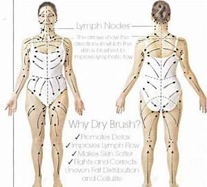 How To Dry Skin Brush Away That Dead Skin
