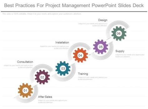 practices  project management powerpoint