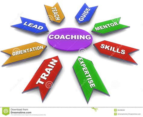 Coaching And Mentoring Royalty Free Stock Photos - Image ...