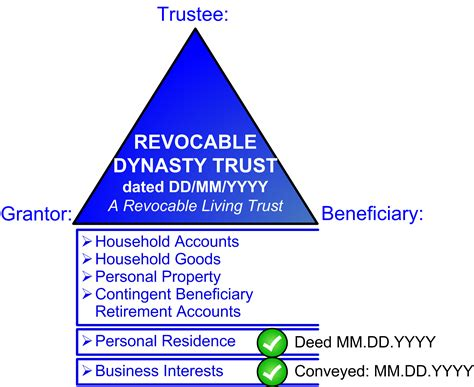 Revocable Living Dynasty Trust  Legal Services  Durfee Law. Accredited Online College Algebra Courses. Occupational Therapy Graduate Program Requirements. At Home Medical Transcriptionist Jobs. Cheap Bankruptcy Lawyers Dentist San Mateo Ca. Short Term Computer Rentals Reduce Irs Debt. Send Email From Fake Address College In Ct. Atlanta Georgia Ford Dealerships. Gary Williams Attorney Centre College Tuition