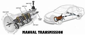 Transmission Popping Out Of 2nd Gear