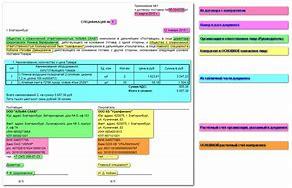 спецификация к договору давальческого сырья