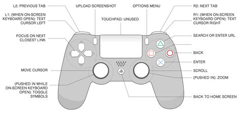 Ps4 Controller Diagram sony ps4