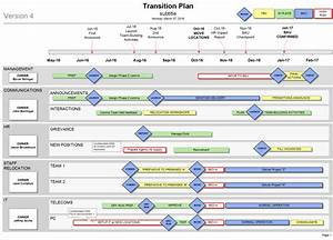 transition plan template visio the 1 sider for your re org With visio project timeline template