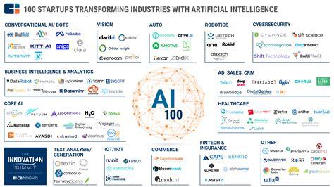 Algorithmia Named A 2017 Cb Insights Ai 100 Company