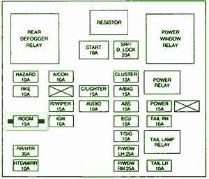 Kia Spectra Wiring Diagram