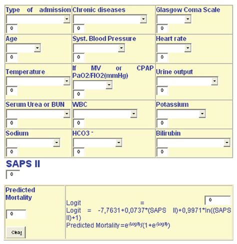 apache sofa saps calculator memsaheb net