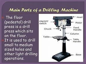Mechanical Workshop Module 6 - ppt video online download