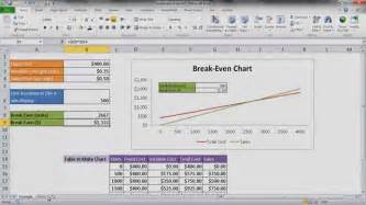 Even Point Excel Template Create A Even Analysis Chart