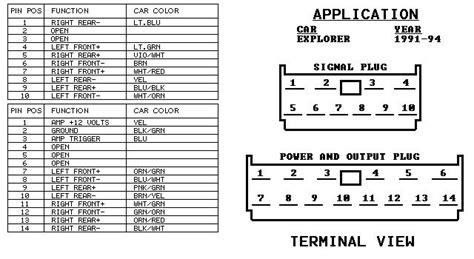 1997 Ford Ranger Wiring Diagram by 1998 Ford Ranger Radio Wiring Diagram Wiring Diagram And